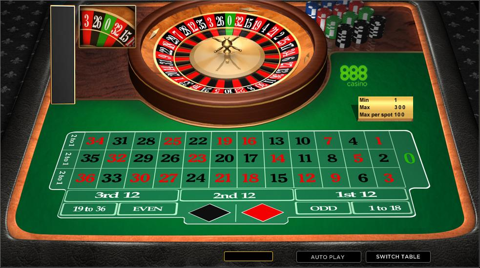 Top Tips To Win Big At Online Roulette